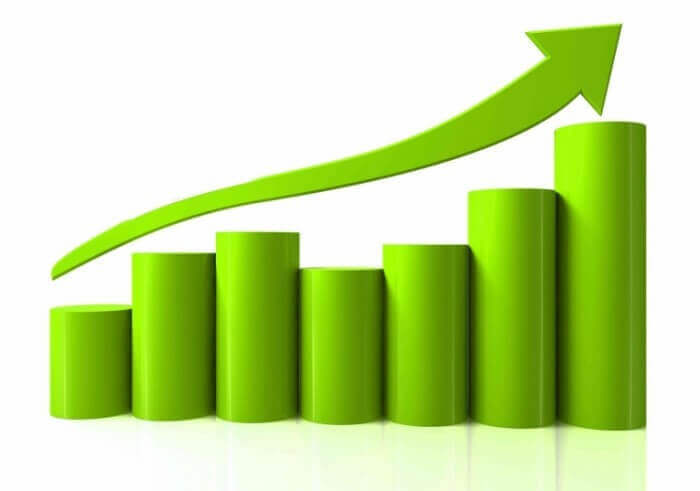 Спрос на бизнес-образование
