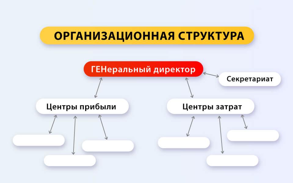 как оцифровать компанию, Владимир Моженков