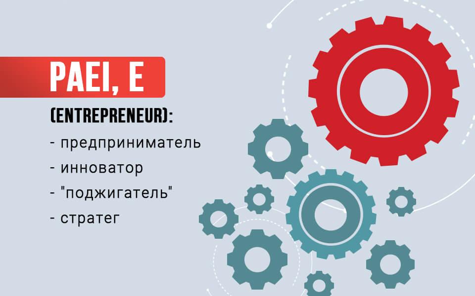 стили управления, черты руководителя Е, предприниматель, стратег, инновации, инноватор
