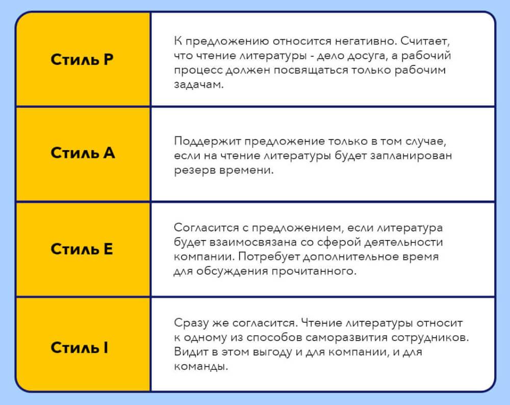 книги, стили руководства